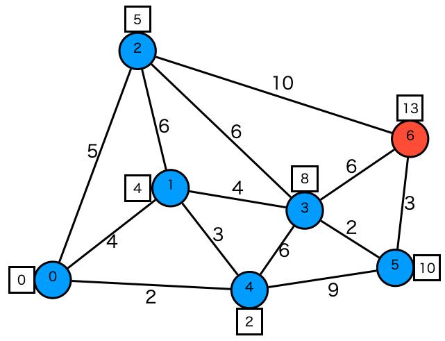 f:id:o-treetree:20200604174335p:plain