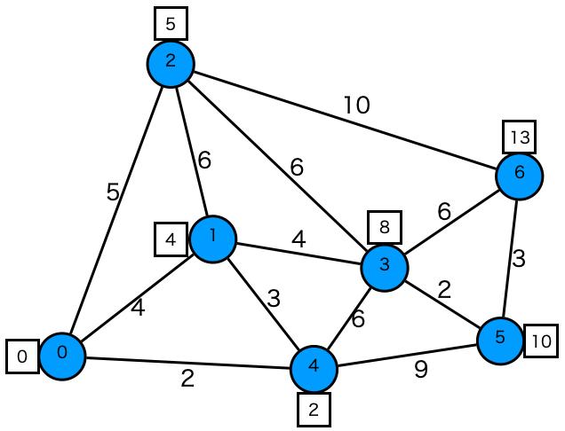 f:id:o-treetree:20200604174339p:plain