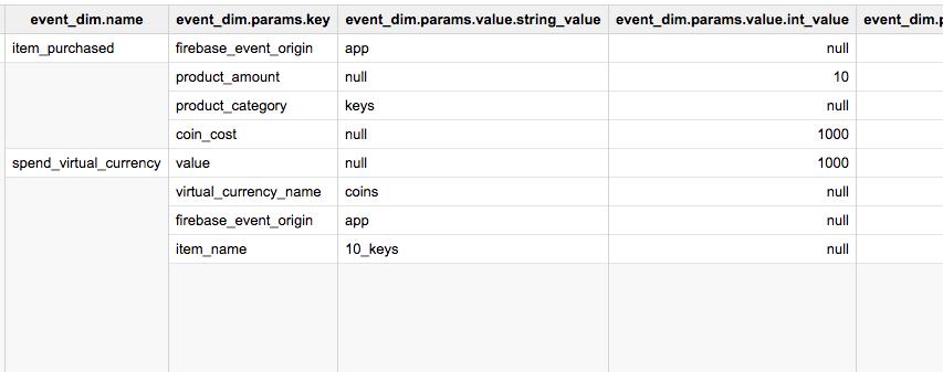 今更始める Firebase + BigQueryを使った サクサクデータ分析