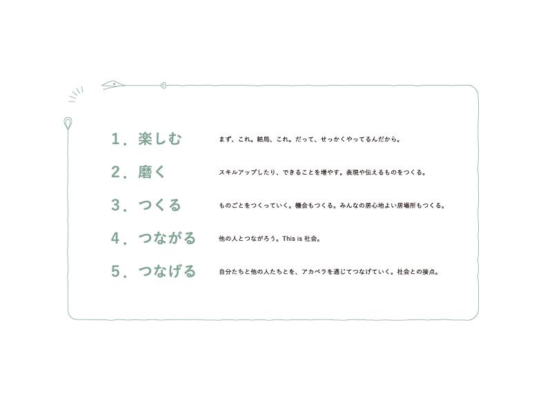 f:id:o21mokamoto:20170110213702p:plain
