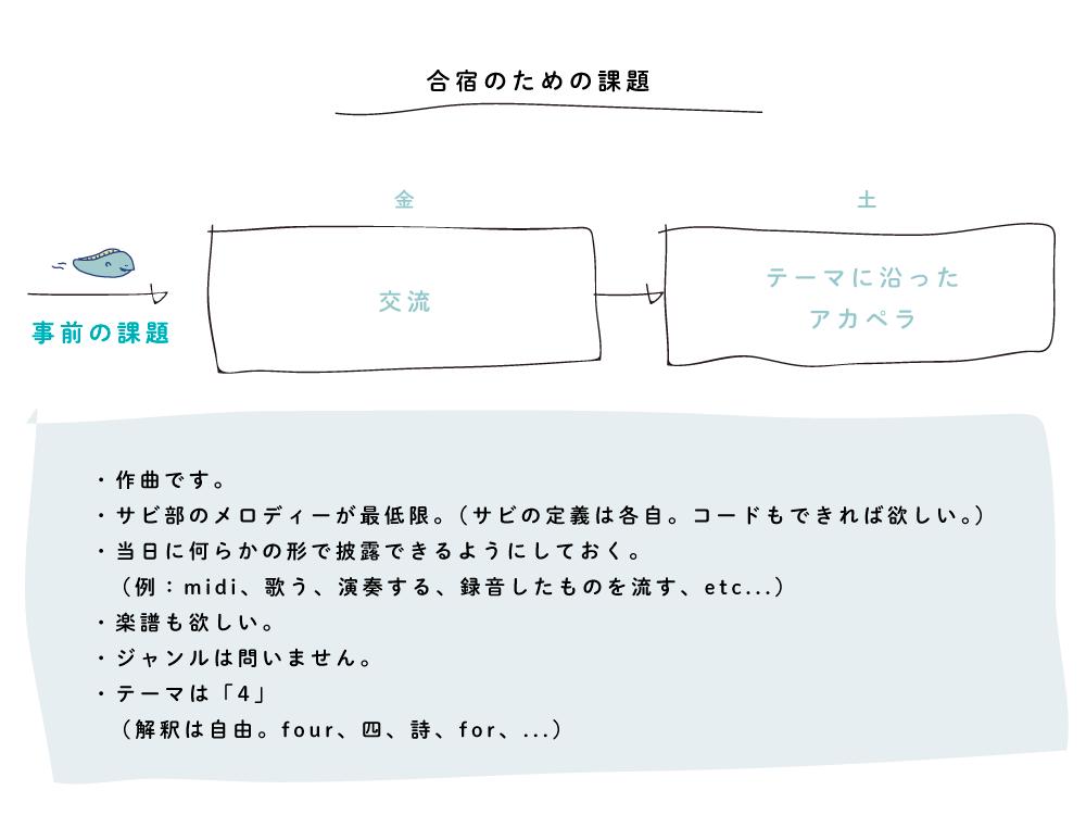f:id:o21mokamoto:20170919192037p:plain