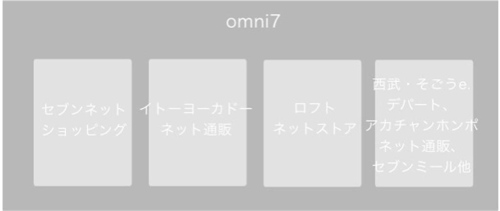f:id:o29_lu:20210122204636j:plain