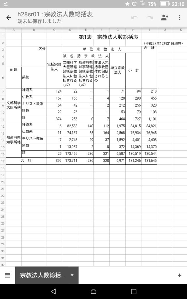 f:id:o3notsukue:20170515231054p:plain