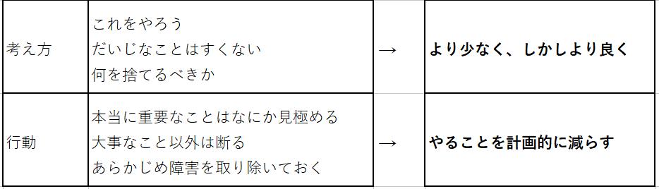 f:id:o_1i:20190119100353p:plain