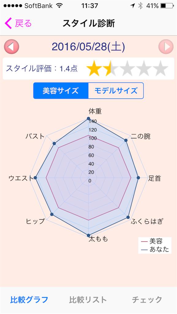f:id:o_ayumi:20160528114512p:image