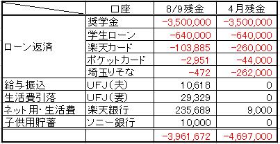 f:id:o_ayumi:20160809191857p:plain