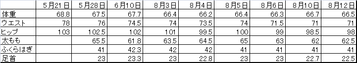 f:id:o_ayumi:20160813065700p:plain