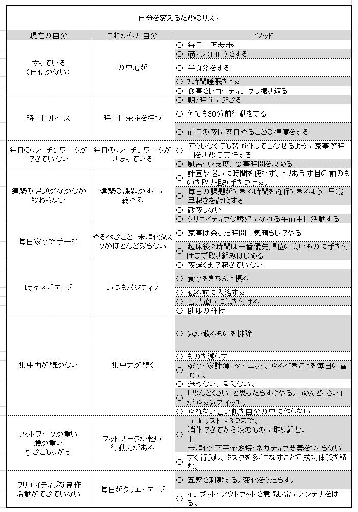 f:id:o_ayumi:20170424002940p:plain