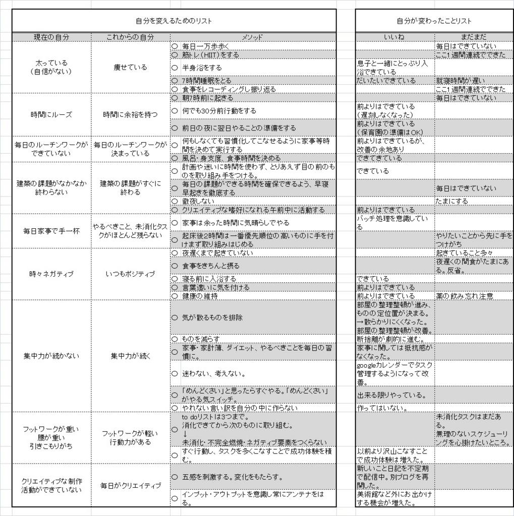 f:id:o_ayumi:20170428003543j:plain