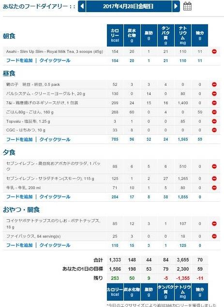 f:id:o_ayumi:20170428205842p:plain