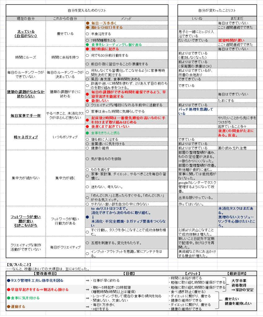 f:id:o_ayumi:20170429005330p:plain