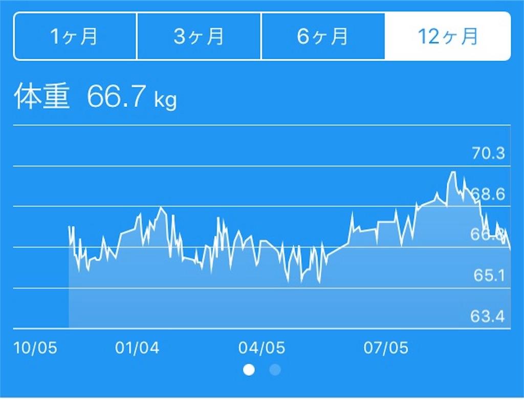 f:id:o_ayumi:20171004132246j:image