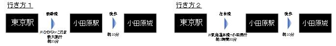 f:id:o_createtravel:20180513173304j:plain