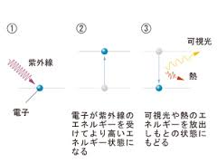 f:id:o_kazumasa:20170328005738j:plain