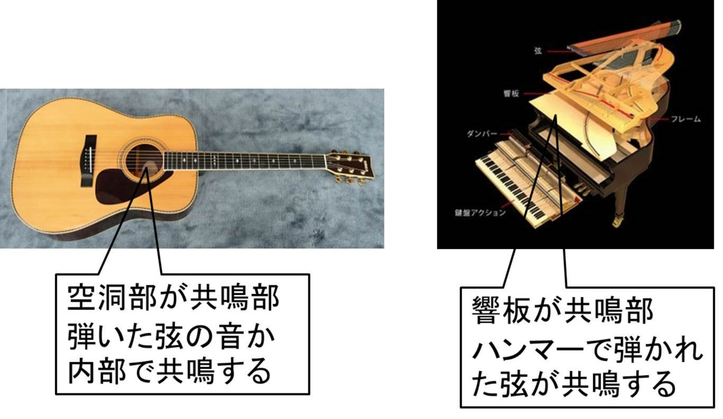 f:id:o_kazumasa:20170330010748j:plain