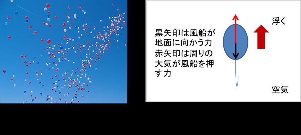 f:id:o_kazumasa:20170403144835p:plain