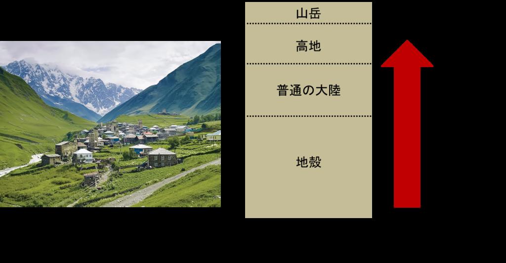 f:id:o_kazumasa:20170403151057p:plain