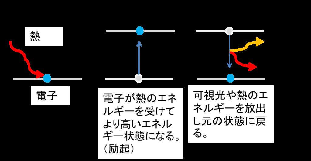 f:id:o_kazumasa:20170411215336p:plain
