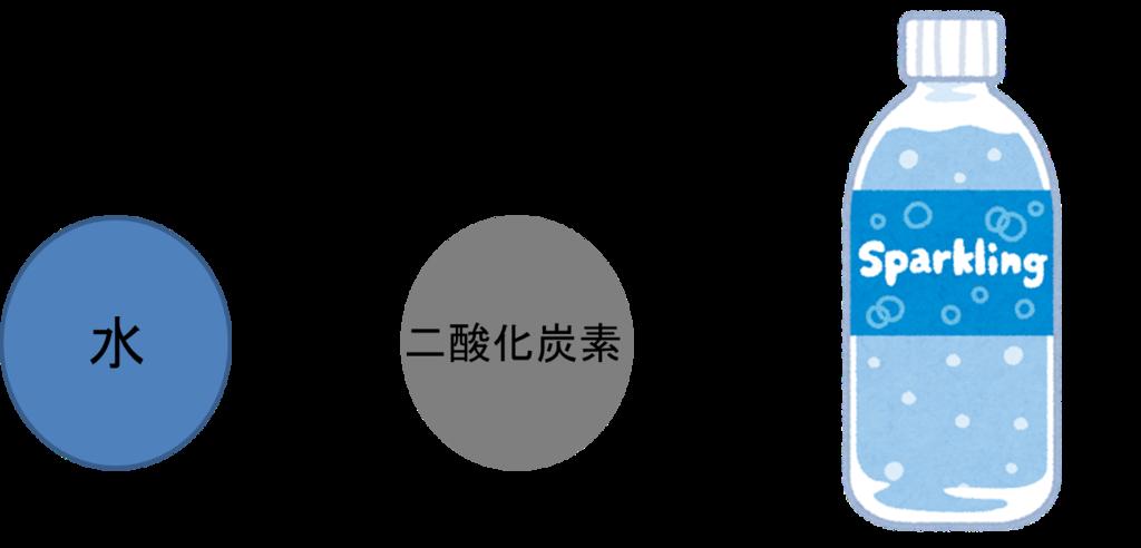 f:id:o_kazumasa:20170421131134p:plain