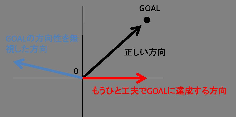 f:id:o_kazumasa:20170509122655p:plain