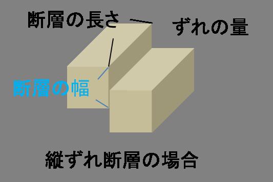 f:id:o_kazumasa:20170530010339p:plain