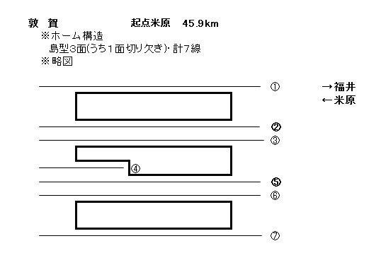 JR西日本北陸本線・敦賀駅構内&配線略図