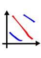 [グラフ]