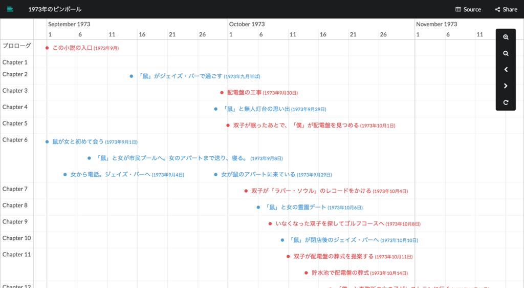 f:id:o_tomomichi:20161212202747p:plain