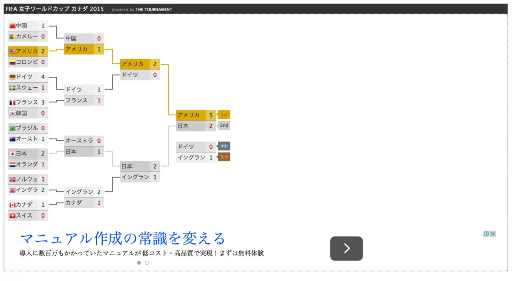 f:id:o_tomomichi:20170317222523p:plain