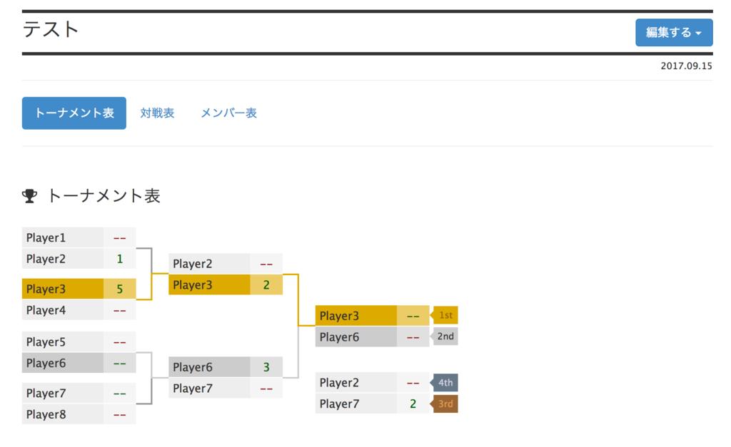 f:id:o_tomomichi:20170915163645p:plain