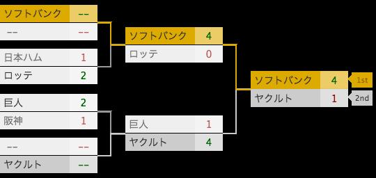 f:id:o_tomomichi:20171002142322p:plain