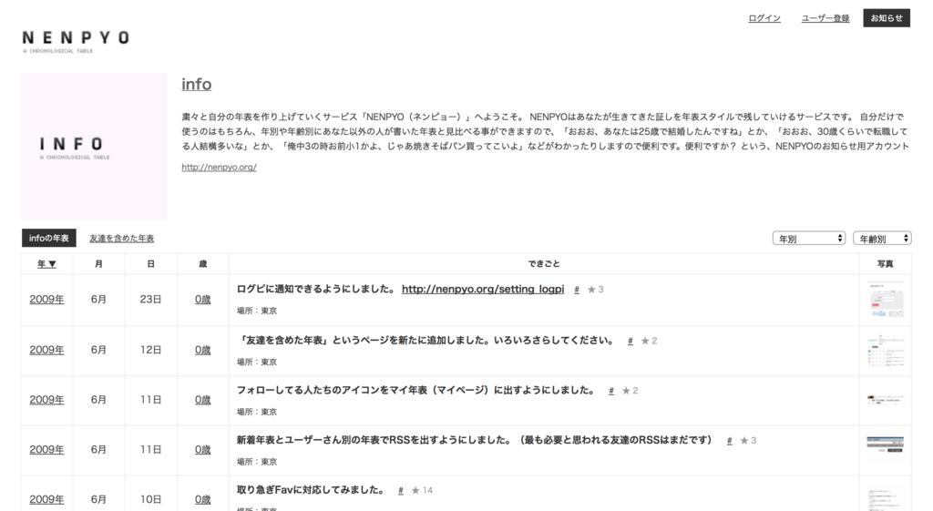 f:id:o_tomomichi:20171205133905p:plain