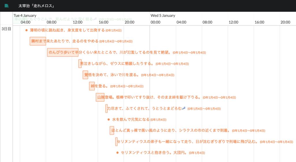 f:id:o_tomomichi:20180524164220p:plain