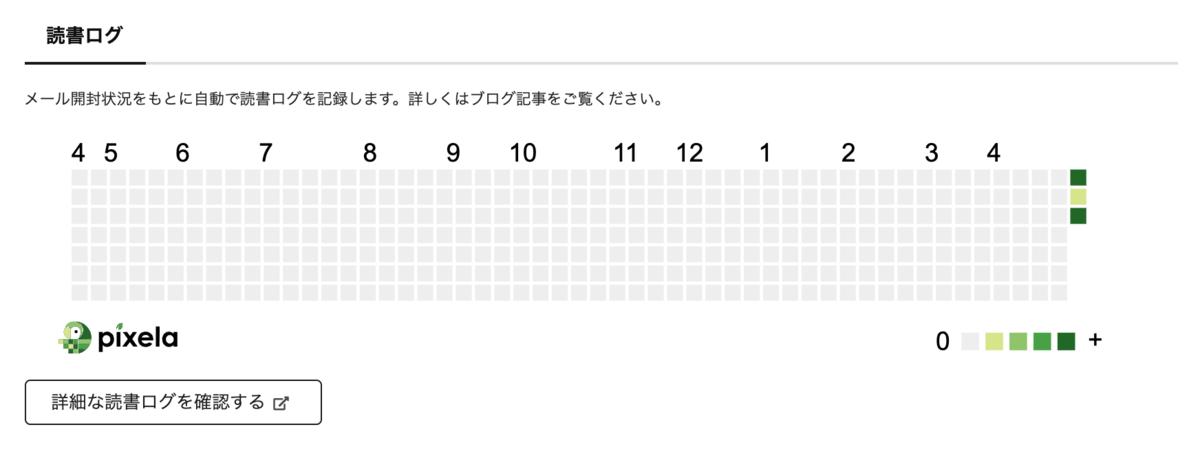 f:id:o_tomomichi:20190423101758p:plain