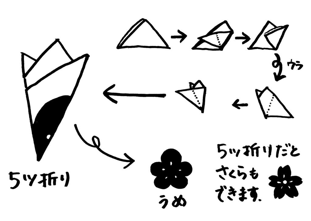 f:id:oasa_iro:20181115112847j:plain