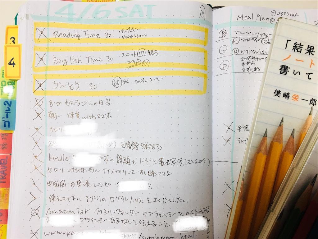 f:id:oatmeal-tokyo:20190410112935j:image
