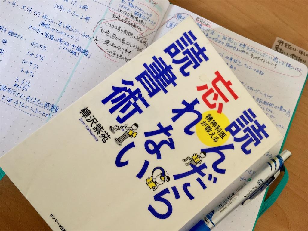 f:id:oatmeal-tokyo:20190427095833j:image