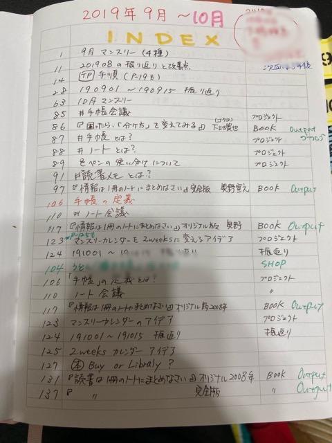 f:id:oatmeal-tokyo:20200106032716j:plain