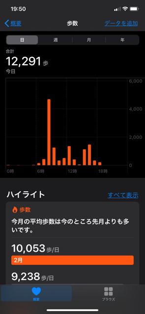 f:id:oatmeal-tokyo:20200229101922j:plain