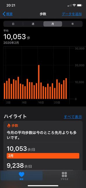 f:id:oatmeal-tokyo:20200229102707j:plain