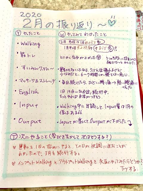 f:id:oatmeal-tokyo:20200229103657j:plain