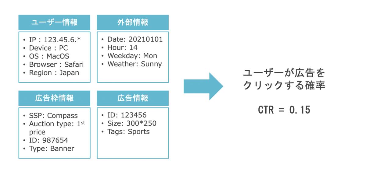 f:id:oba_atsushi:20210128154105p:plain