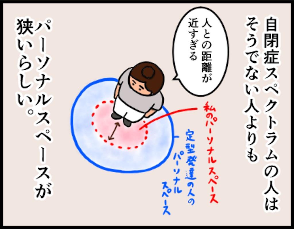 f:id:oba_kan:20180922074349j:image