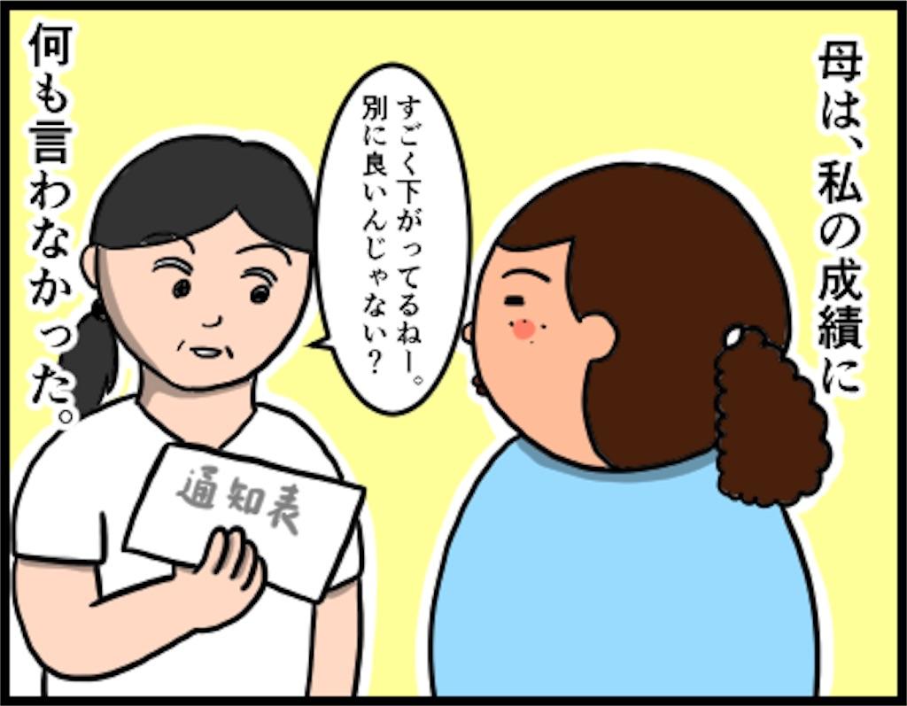 f:id:oba_kan:20180928200354j:image