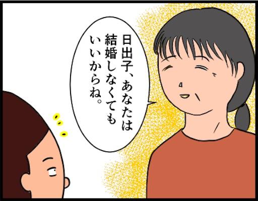 f:id:oba_kan:20190325054345j:image