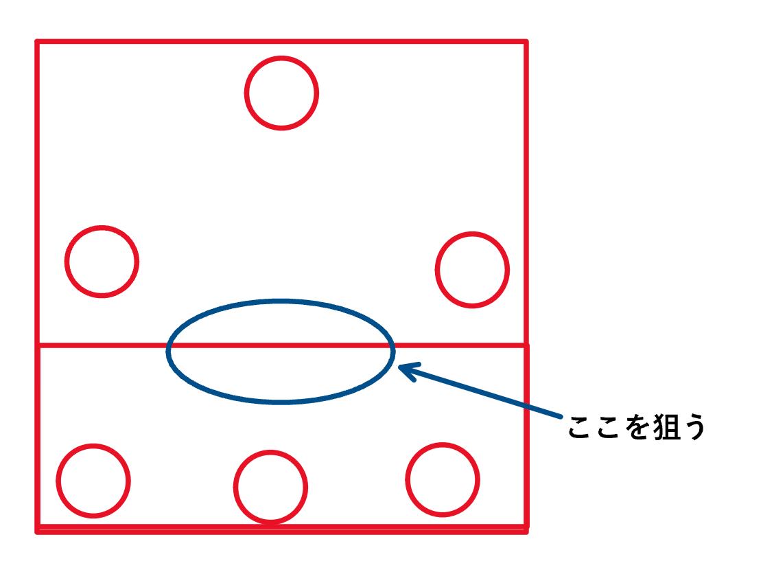 f:id:obashibashi:20210212222659p:plain