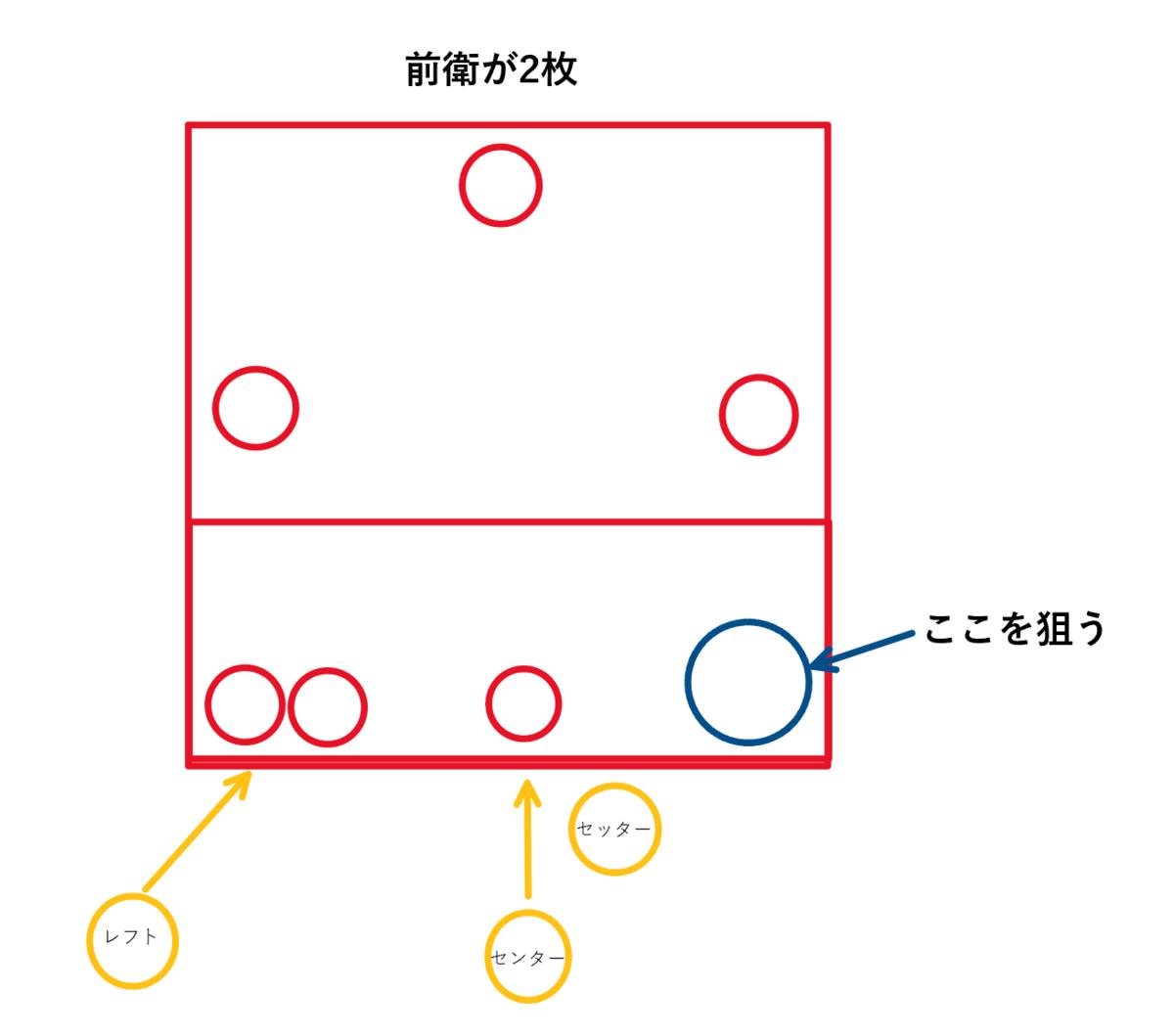 f:id:obashibashi:20210212224527p:plain