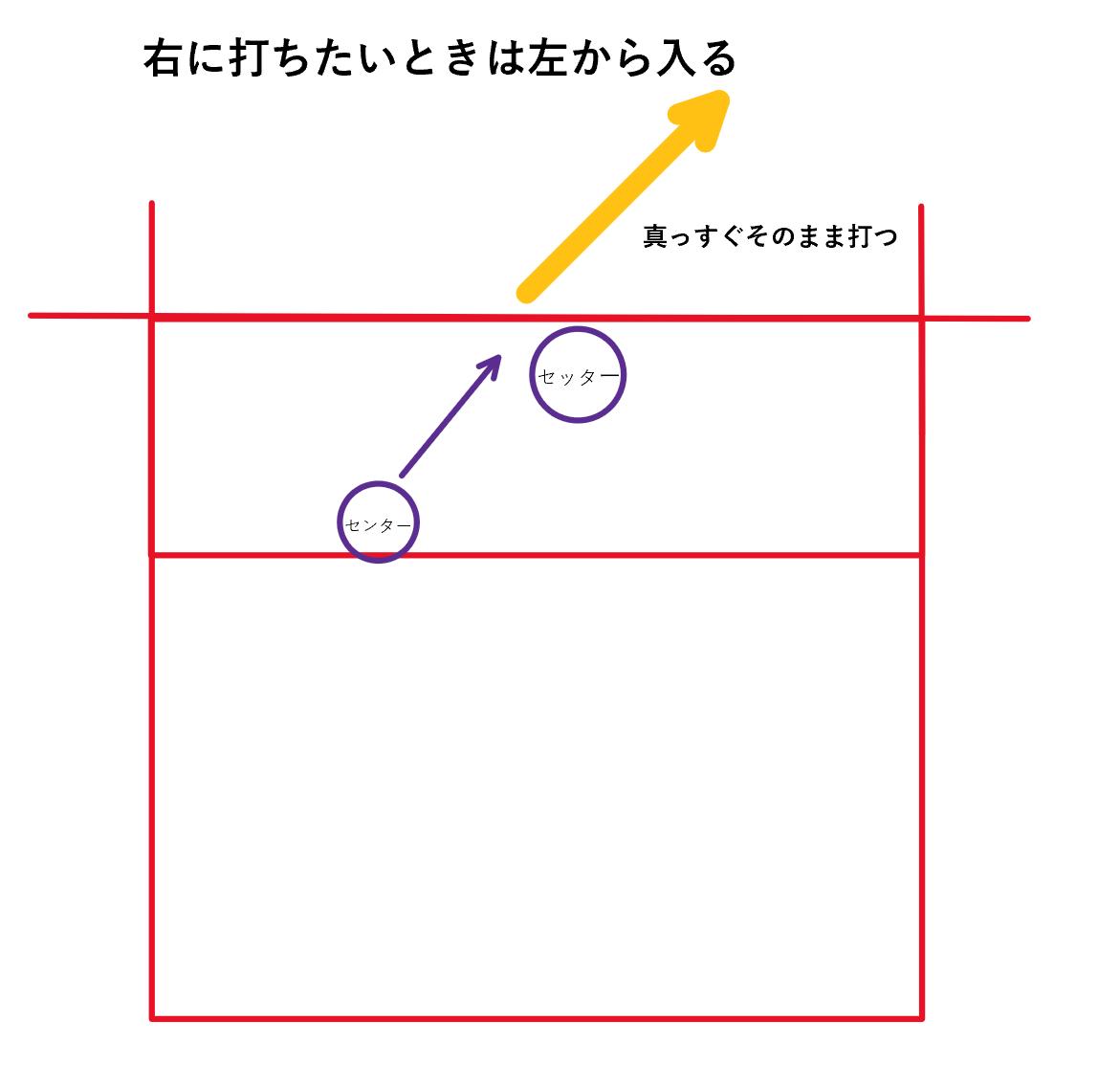 f:id:obashibashi:20210214175146p:plain