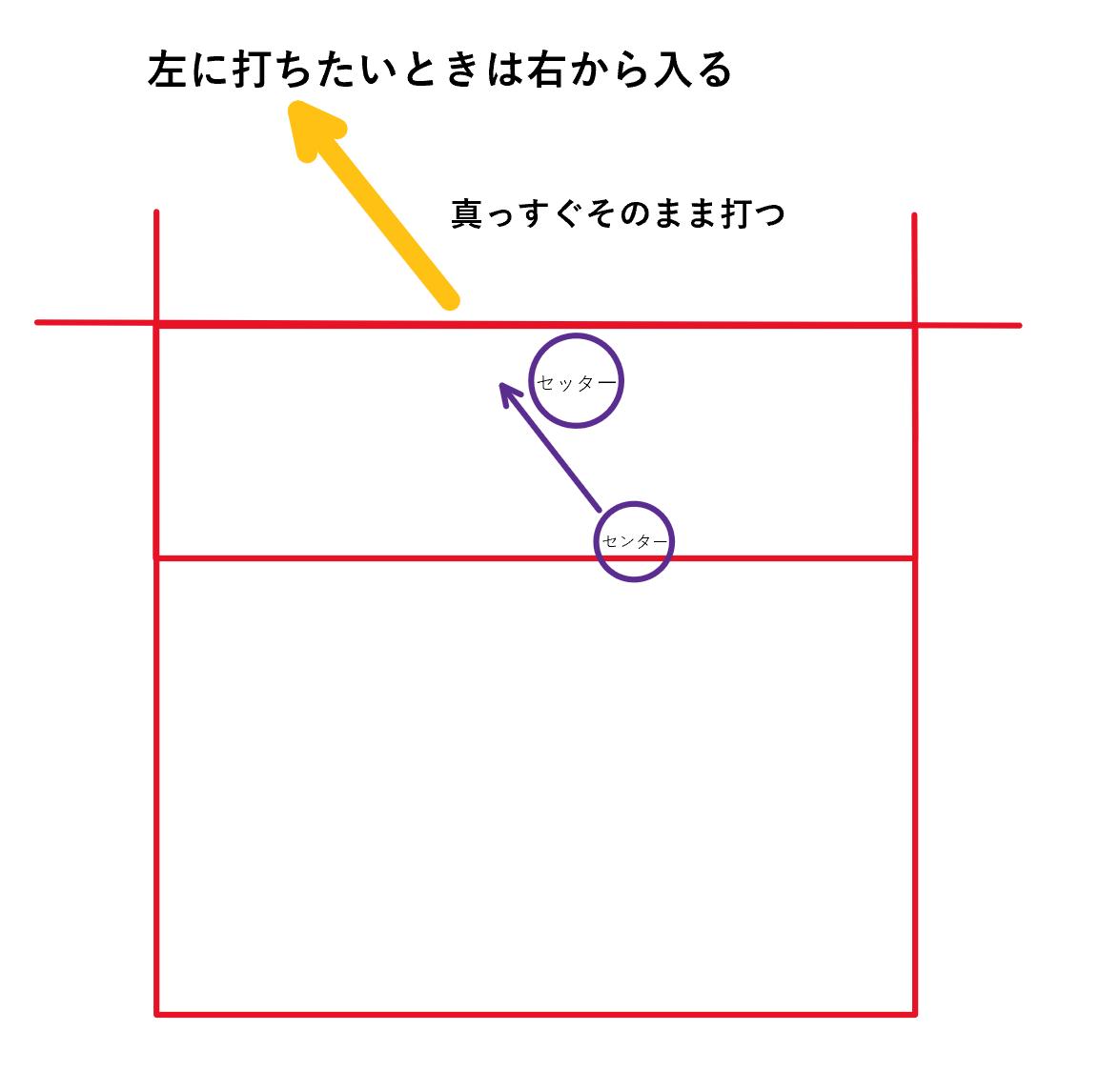 f:id:obashibashi:20210214175226p:plain