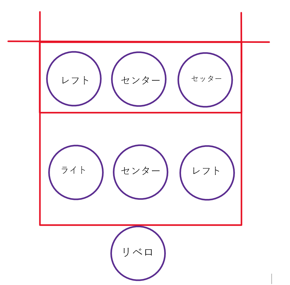 f:id:obashibashi:20210326213745p:plain
